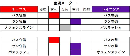2021week02-022