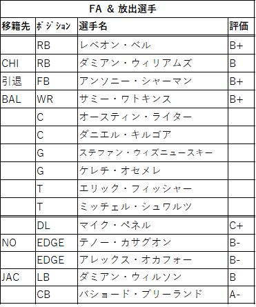 2021draft-36kc-02