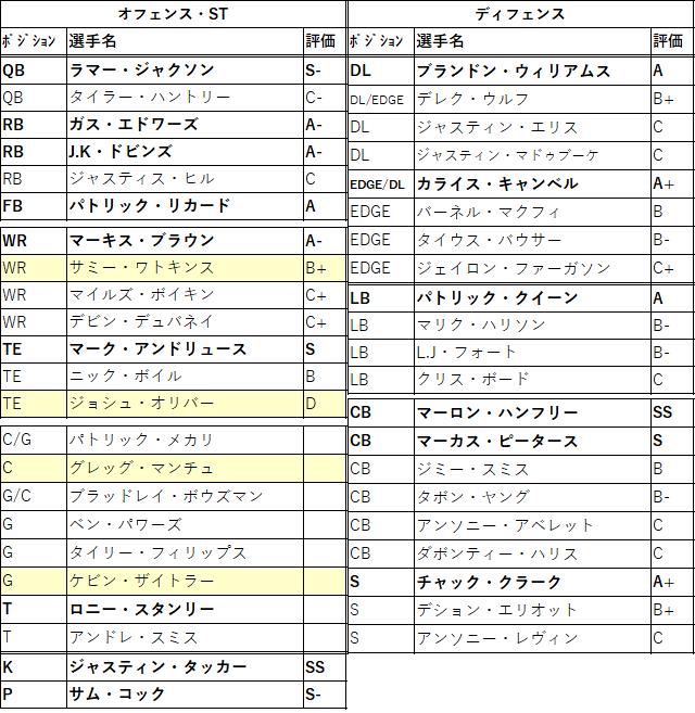 2021draft-31bal-01