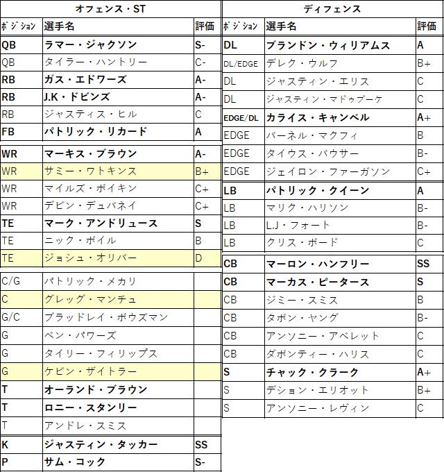 2021draft-27bal-01