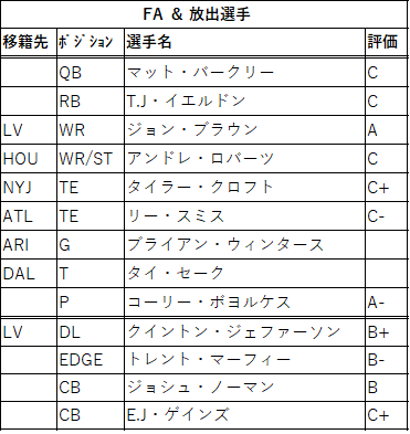 2021draft-30buf-02
