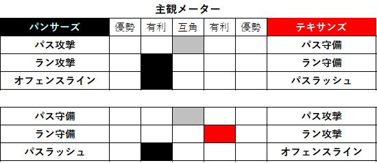 2021week03-003