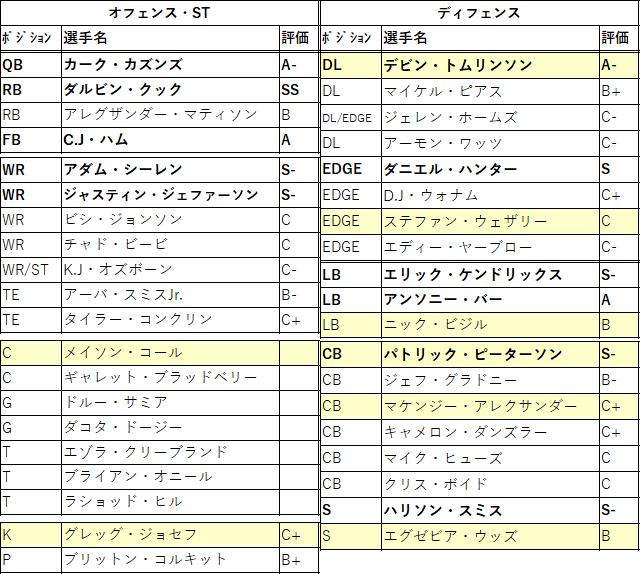 2021draft-14min-01