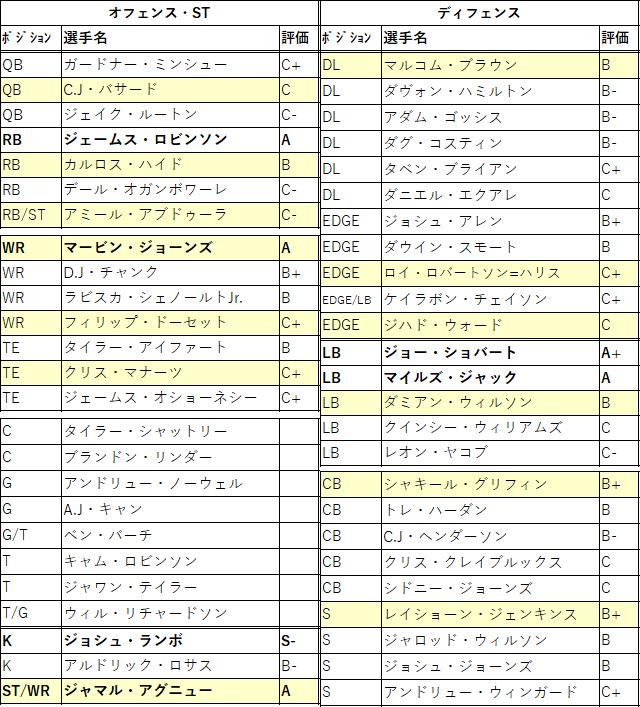 2021draft-25jac-01