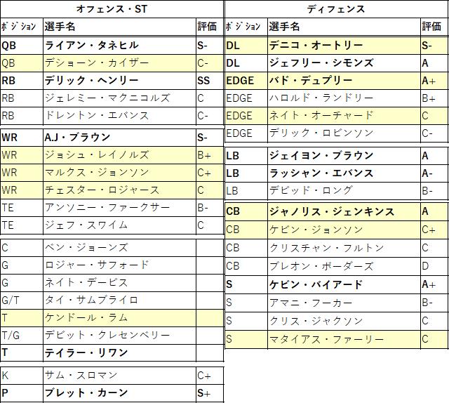 2021draft-22ten-01