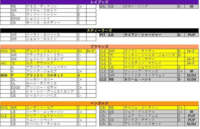 ロースターカット2019-12