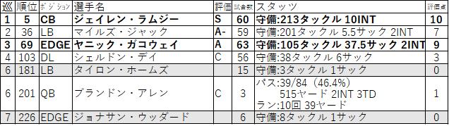 12-JAC