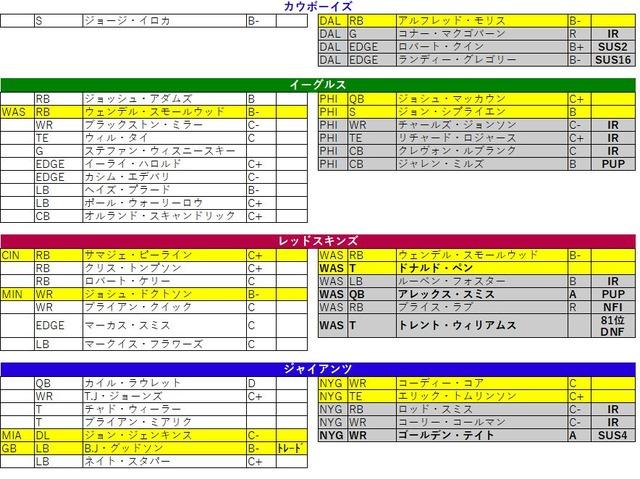 ロースターカット2019-15