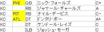 2017-04 チーフス03