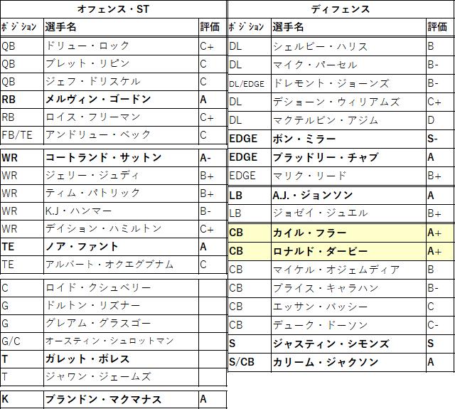 2021draft-09den-01