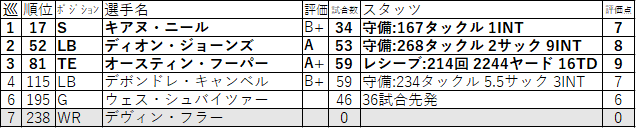 27-ATL