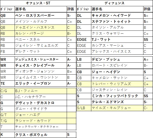 2021draft-24pit-01