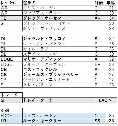 2020FA 28car-01