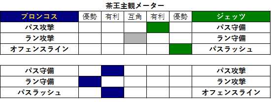 2020week04-013
