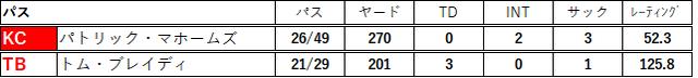 2020week22-003