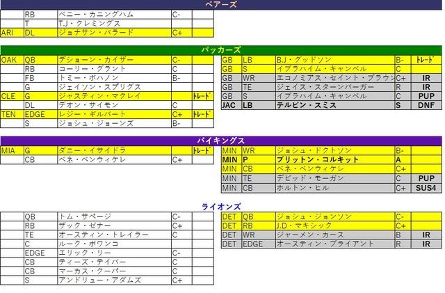 ロースターカット2019-16
