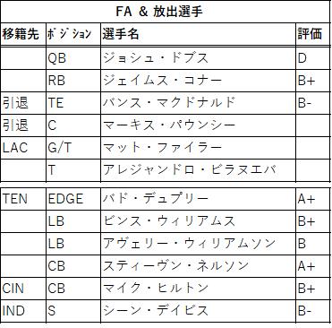 2021draft-24pit-02