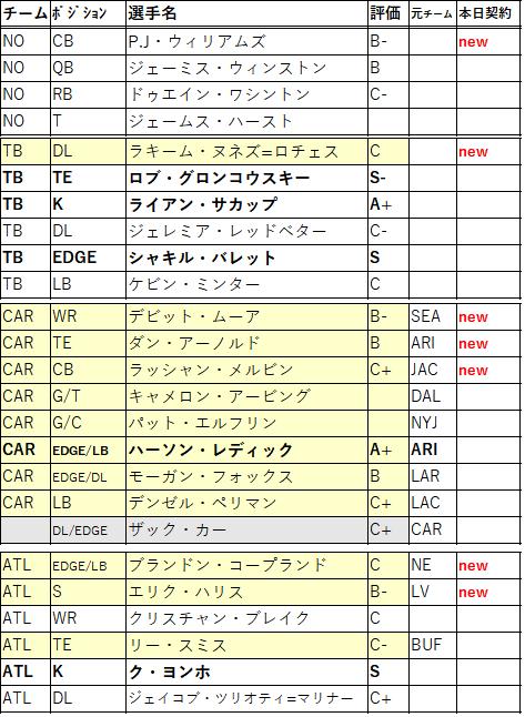 2021-03-20-07