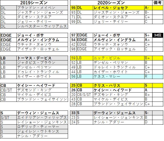 202016lac-04