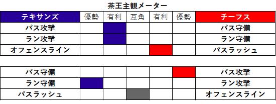 2020week01-012