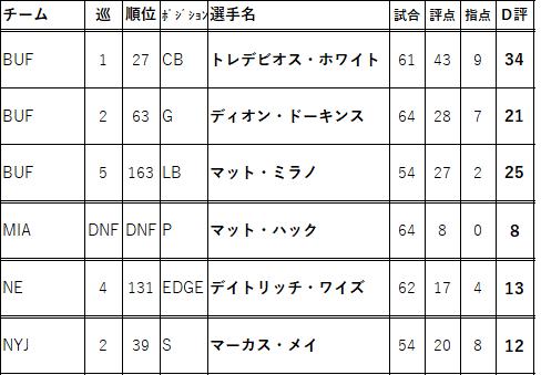 2017-Draft001