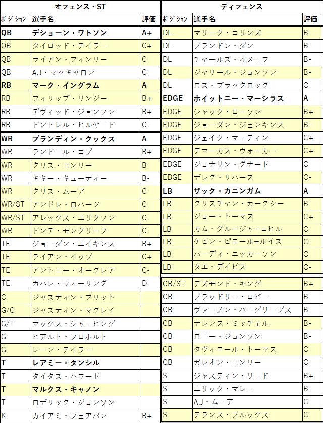 2021draft-35hou-01