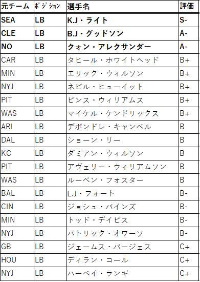 2021-03-31-10