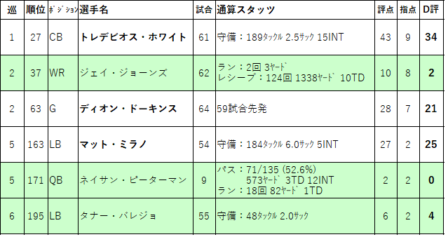 2017-01buf