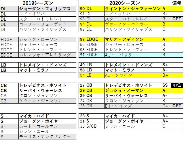 202002buf-04