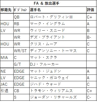 2021draft-27bal-02
