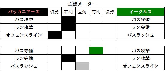 2021week06-003