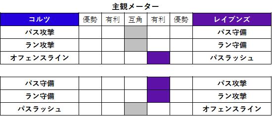 2021week05-043