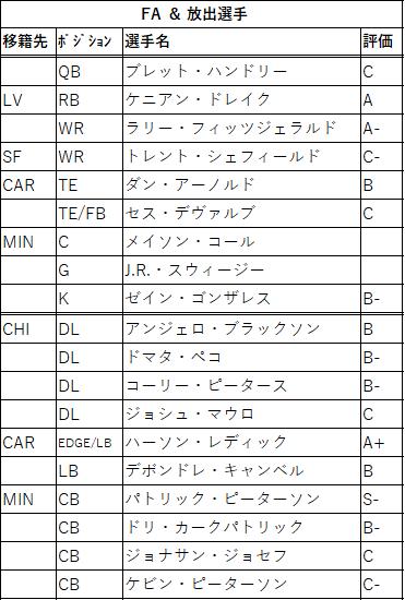 2021draft-16ari-02
