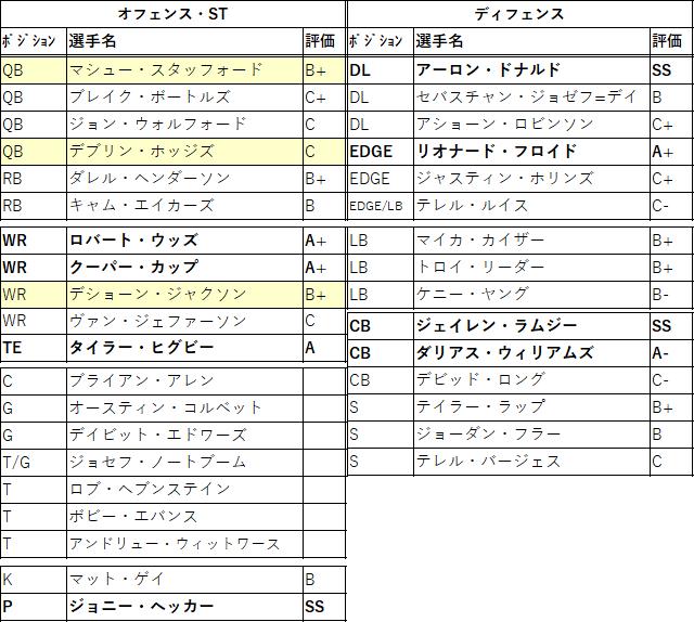 2021draft-34lar-01