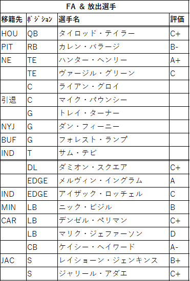 2021draft-13lac-02