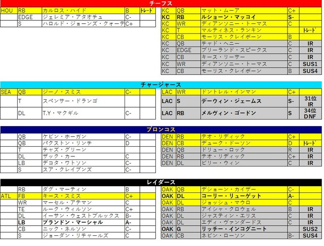 ロースターカット2019-14