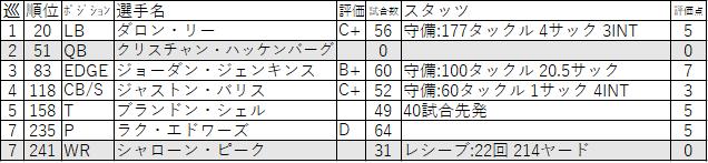 03-NYJ