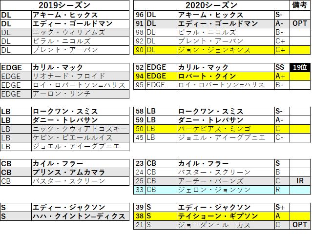 202022chi-04