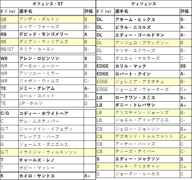2021draft-20chi-01