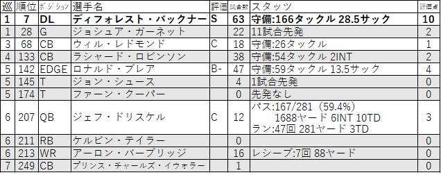 29-SF