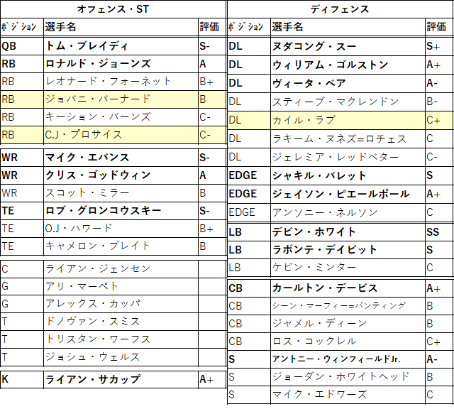2021draft-32tb-01