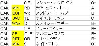 2017-04 レイダース03