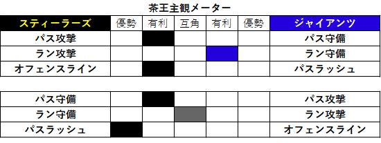 2020week01-053