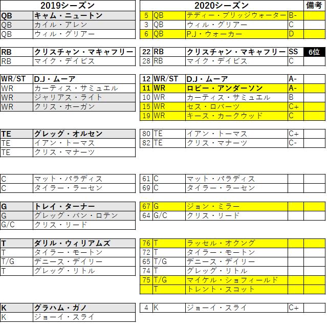 202028car-03