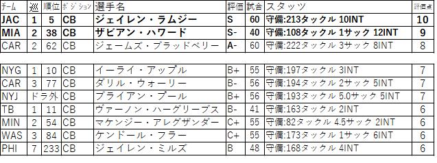 00-12CB