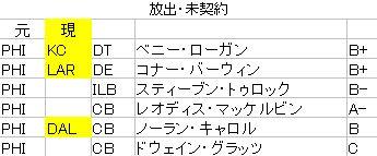 2017-04 イーグルス03