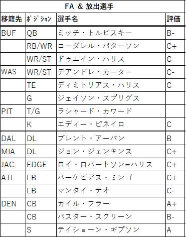 2021draft-20chi-02
