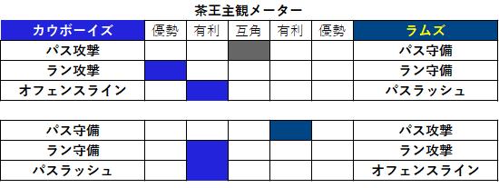 2020week01-043