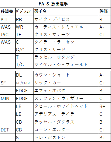 2021draft-08car-02