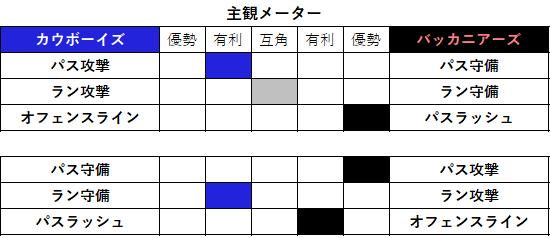 2021week01-02